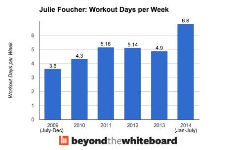 JulieF-WPW